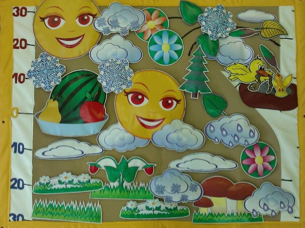 Настенное панно «Календарь погоды»