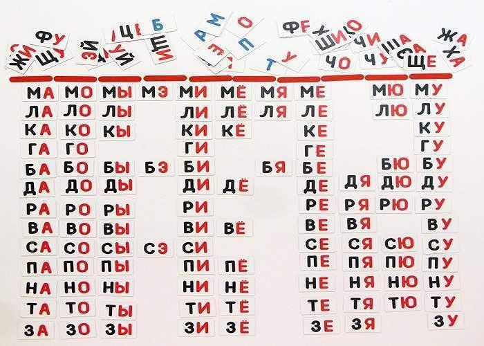 Набор магнитных карточек «Слоговый домик»